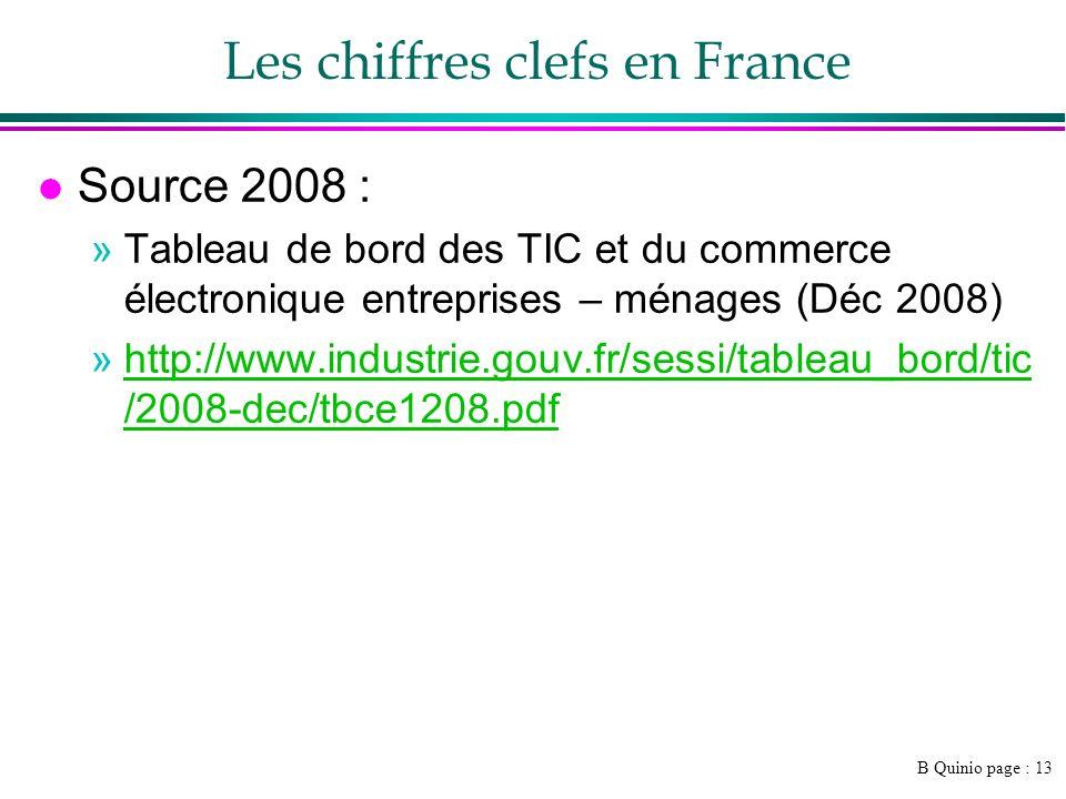 Les chiffres clefs en France