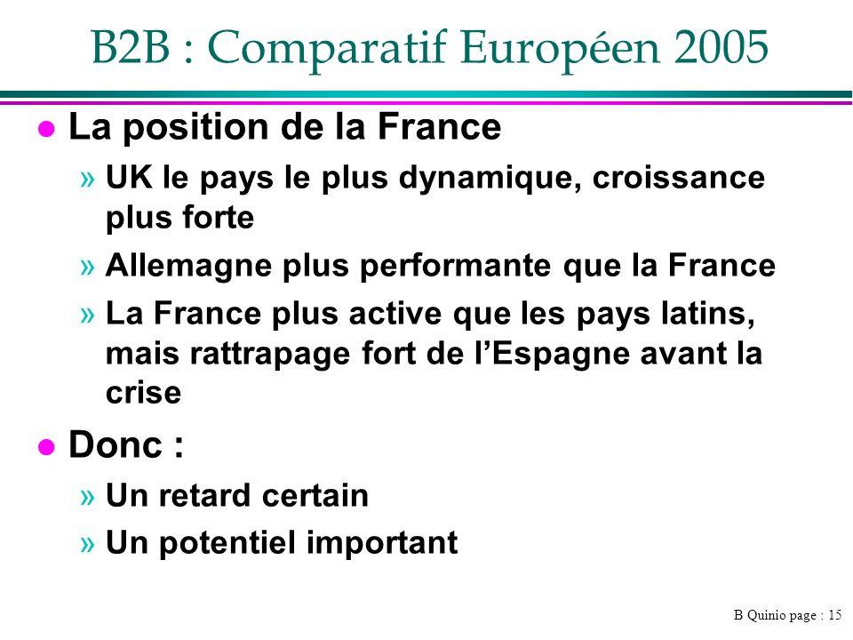 B2B : Comparatif Européen 2005
