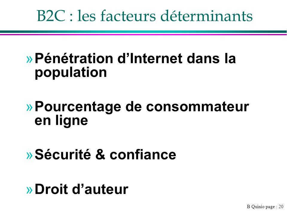 B2C : les facteurs déterminants