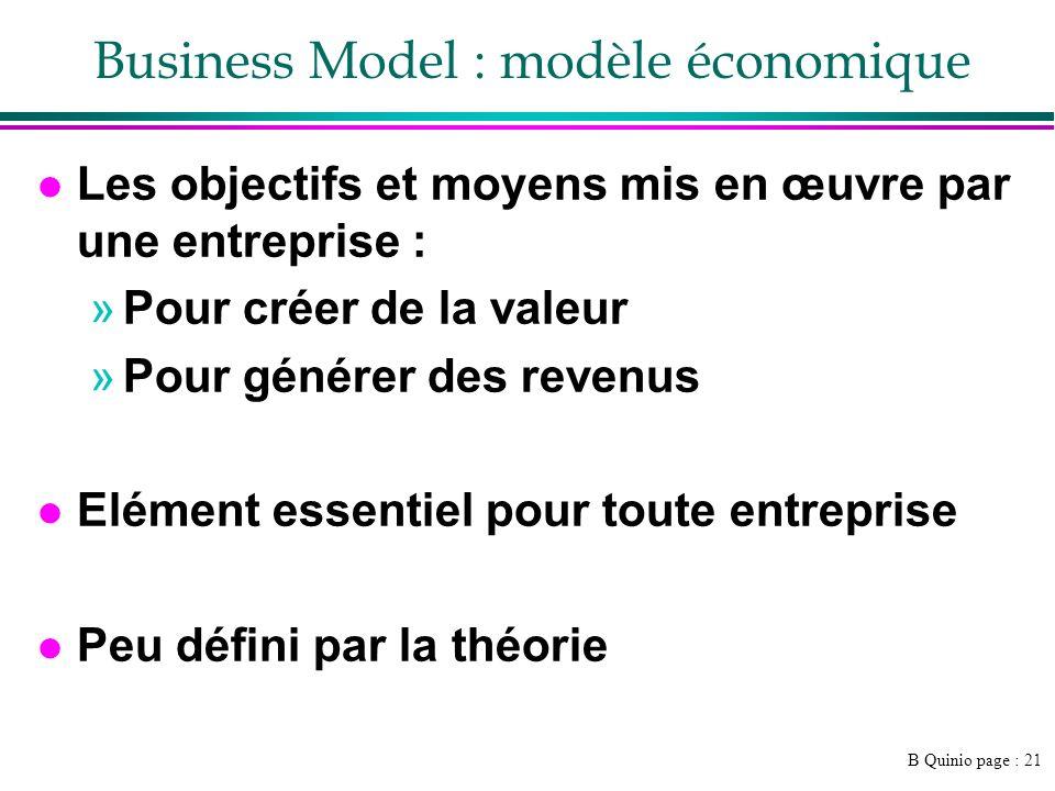 Business Model : modèle économique