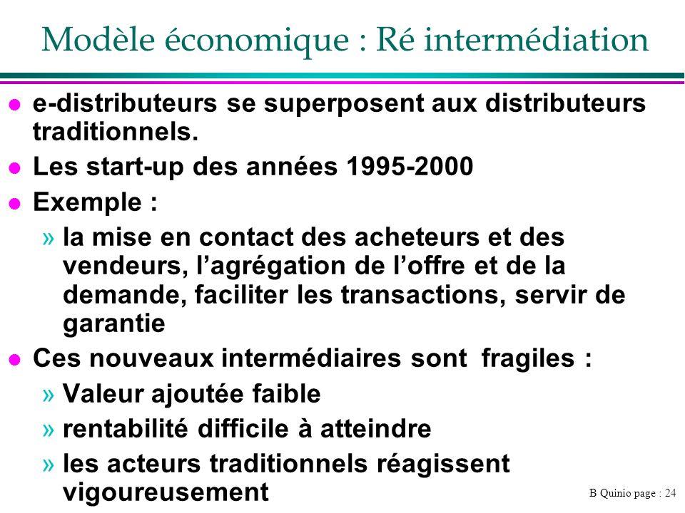 Modèle économique : Ré intermédiation