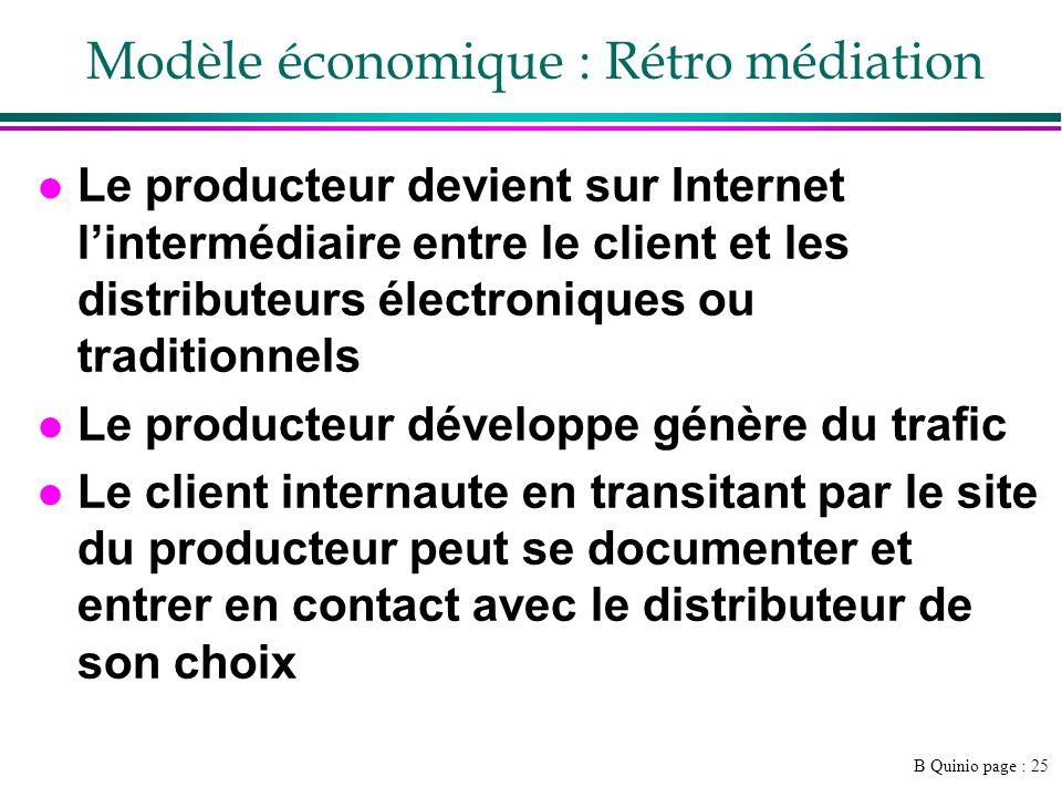 Modèle économique : Rétro médiation