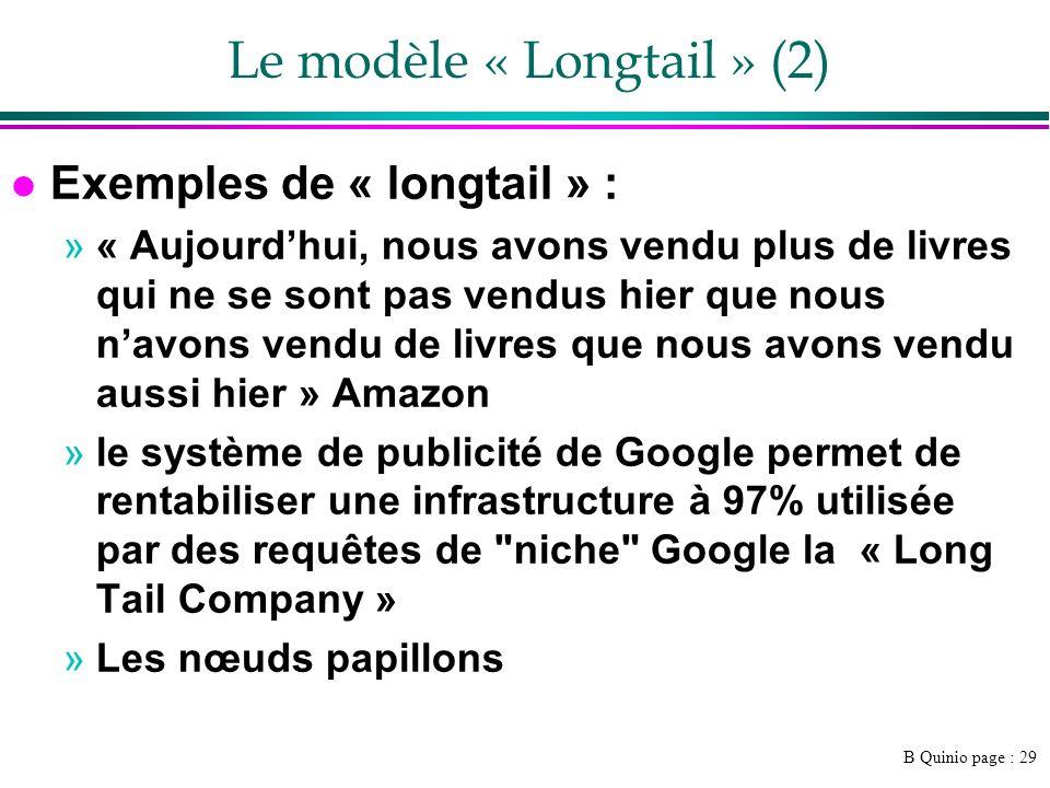 Le modèle « Longtail » (2)