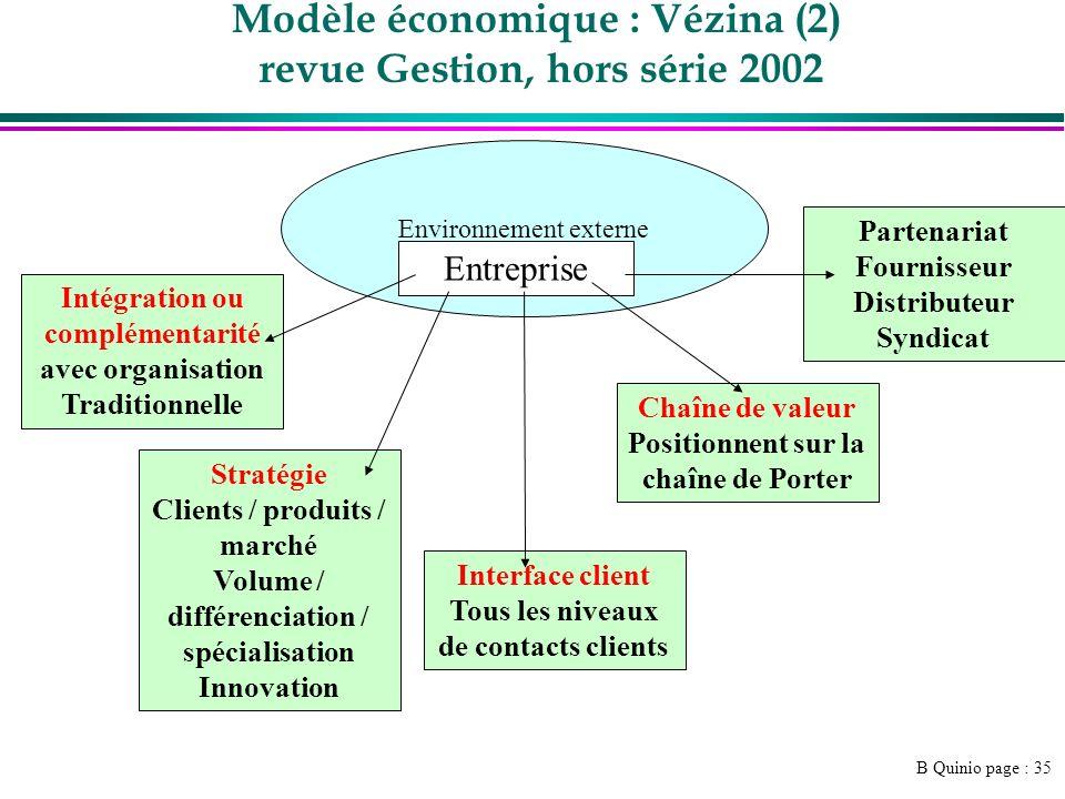 Modèle économique : Vézina (2) revue Gestion, hors série 2002
