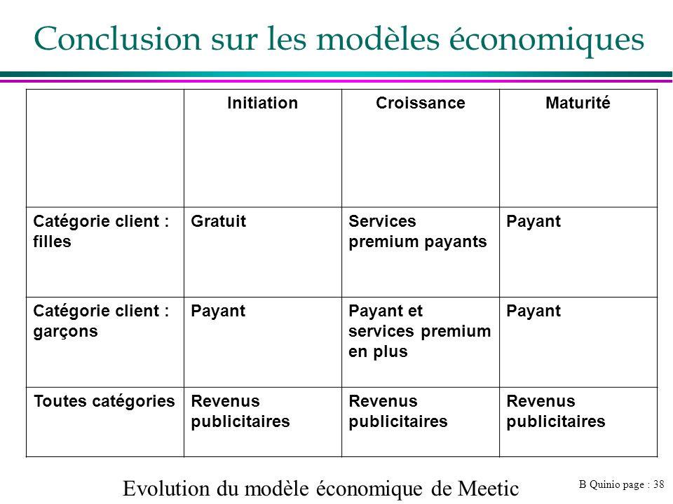 Conclusion sur les modèles économiques