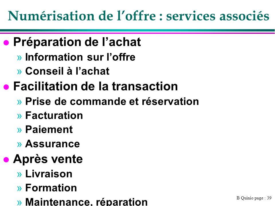 Numérisation de l'offre : services associés