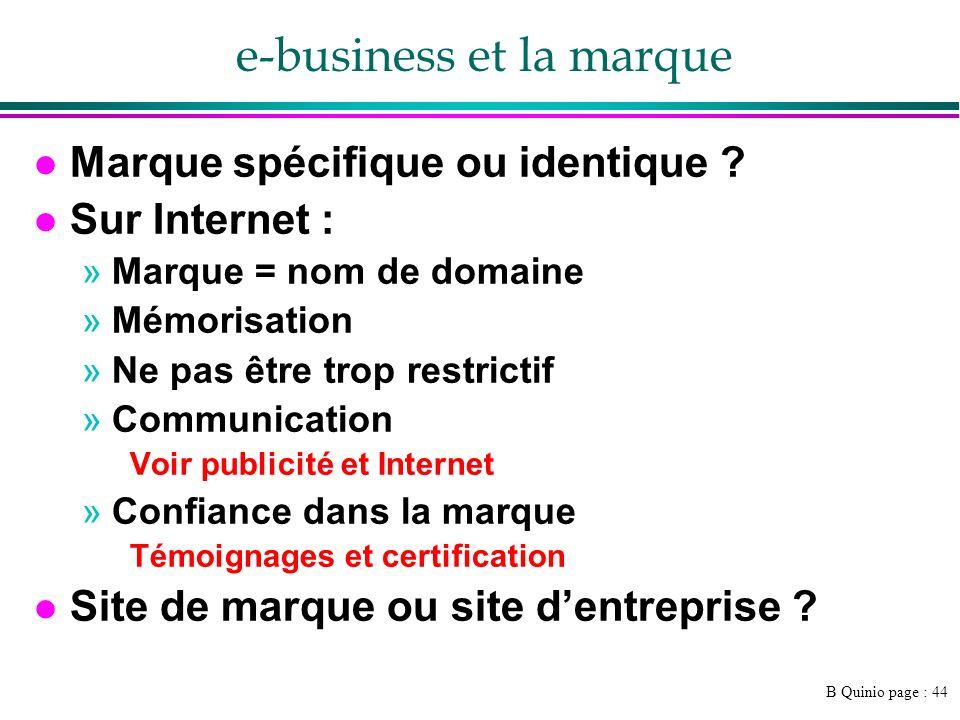 e-business et la marque