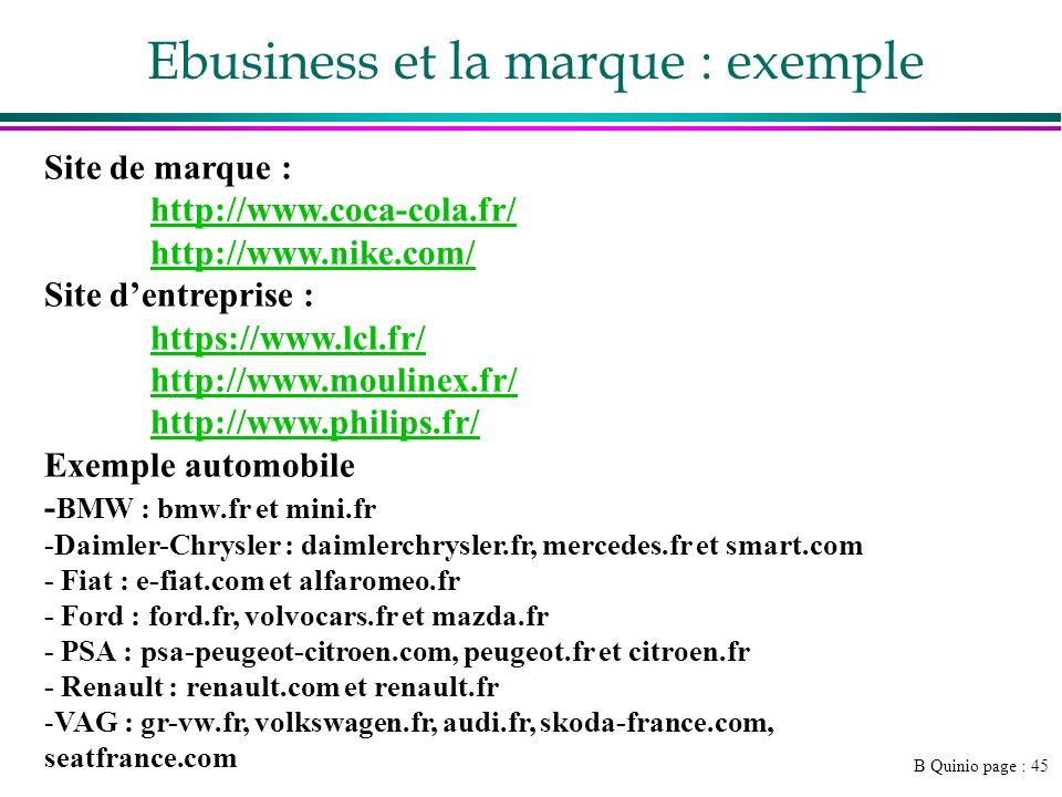 Ebusiness et la marque : exemple
