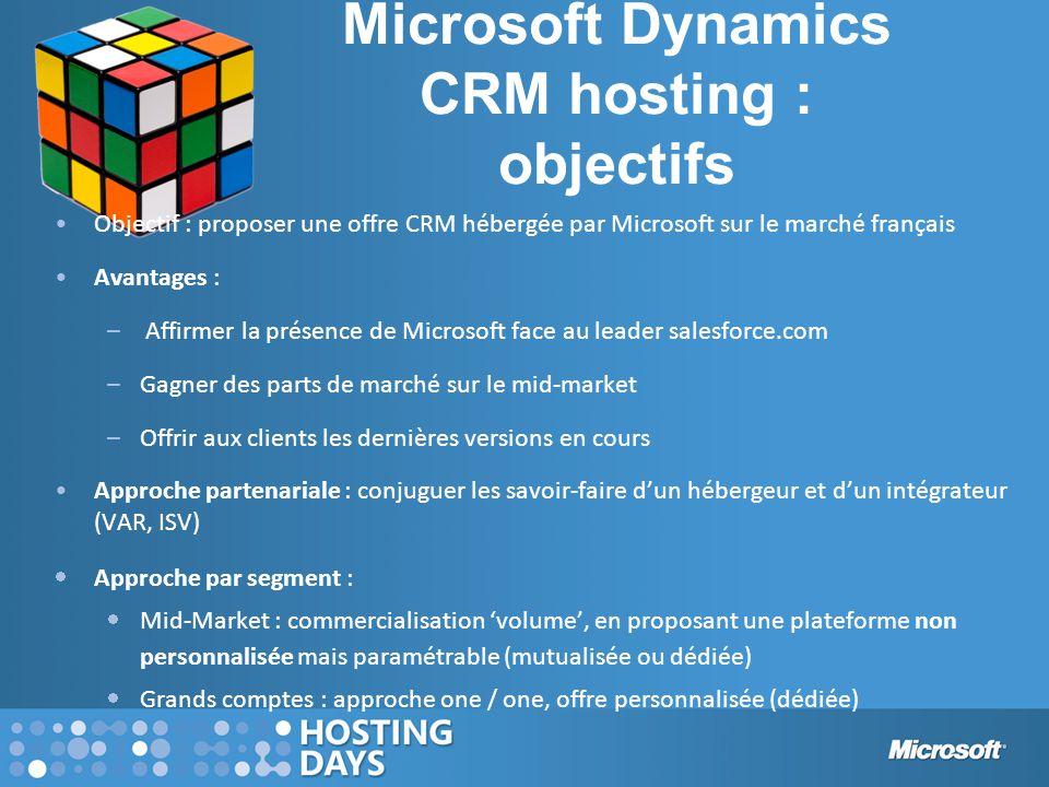Microsoft Dynamics CRM hosting : objectifs
