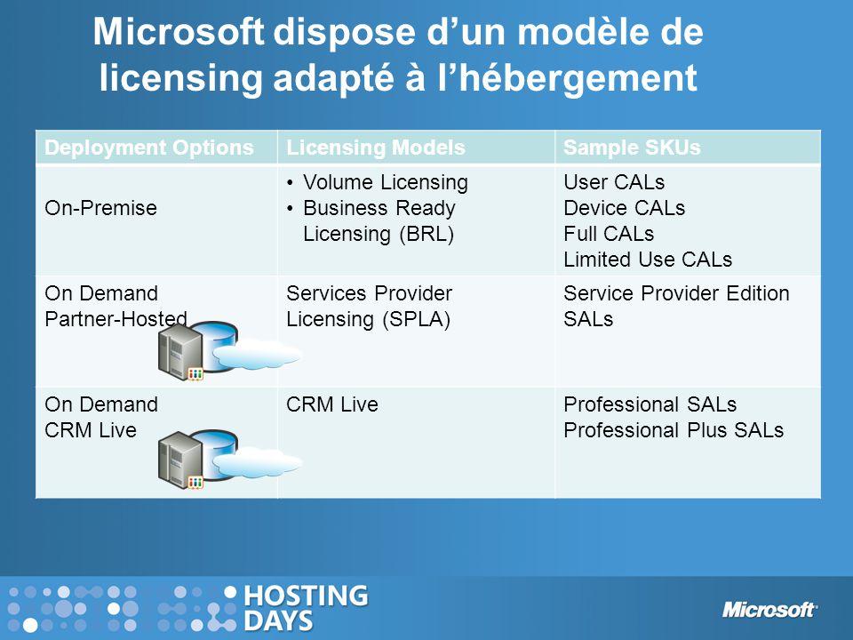 Microsoft dispose d'un modèle de licensing adapté à l'hébergement