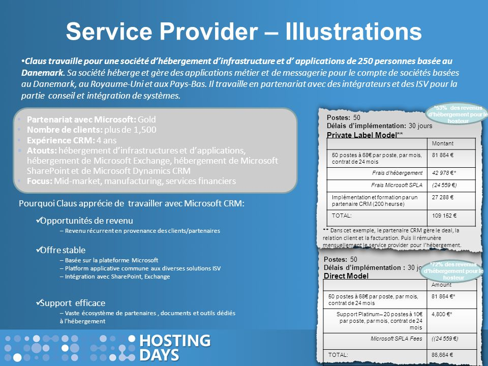Service Provider – Illustrations