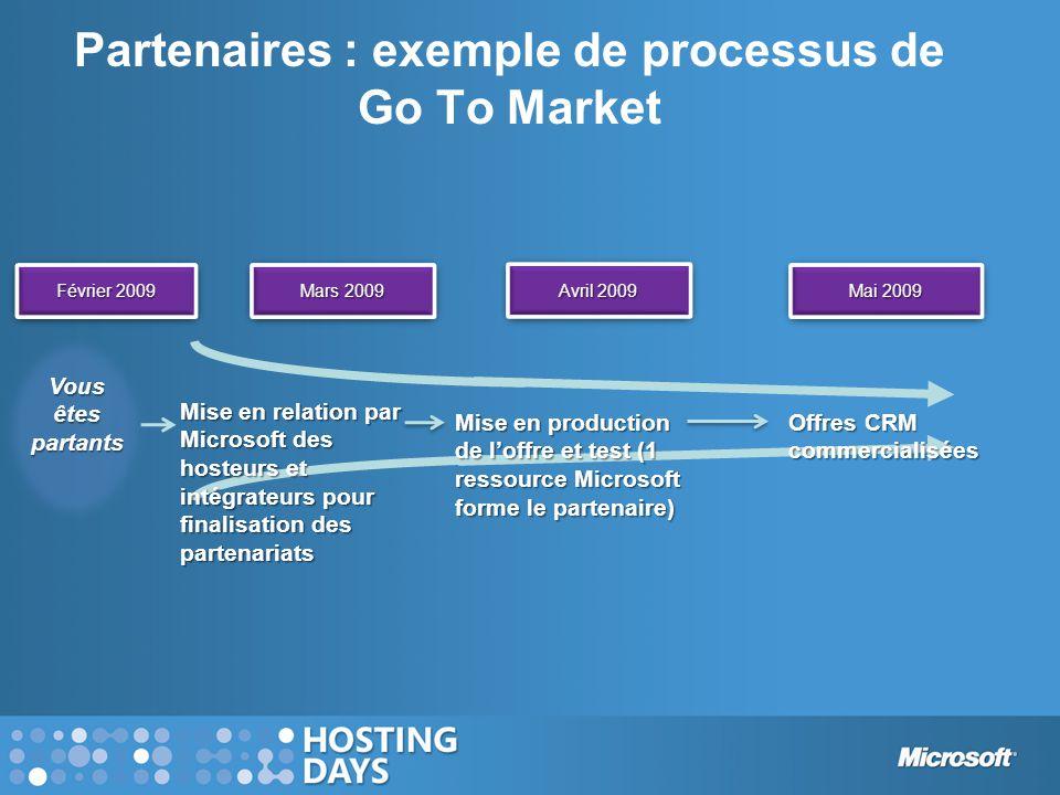 Partenaires : exemple de processus de Go To Market