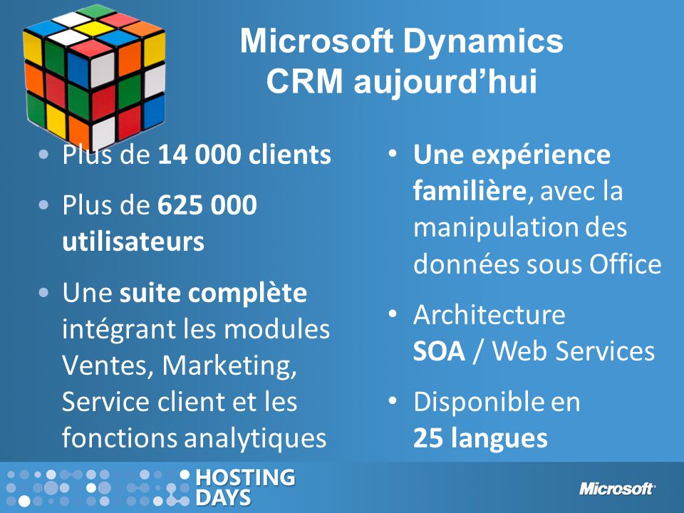 Microsoft Dynamics CRM aujourd'hui