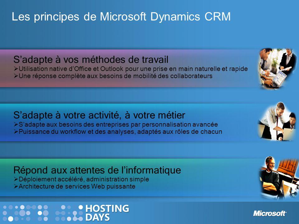 Les principes de Microsoft Dynamics CRM