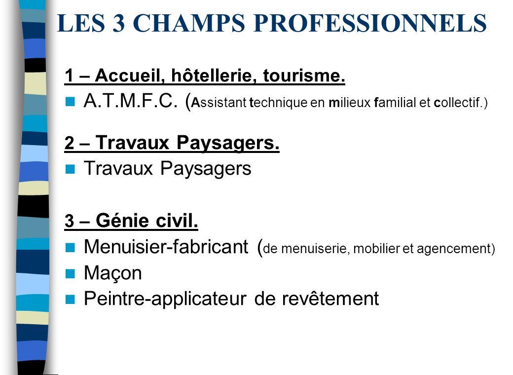 LES 3 CHAMPS PROFESSIONNELS