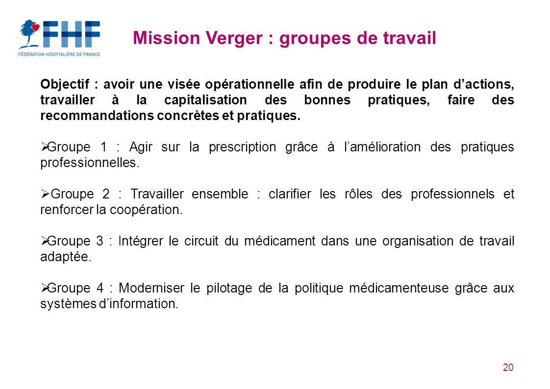Mission Verger : groupes de travail