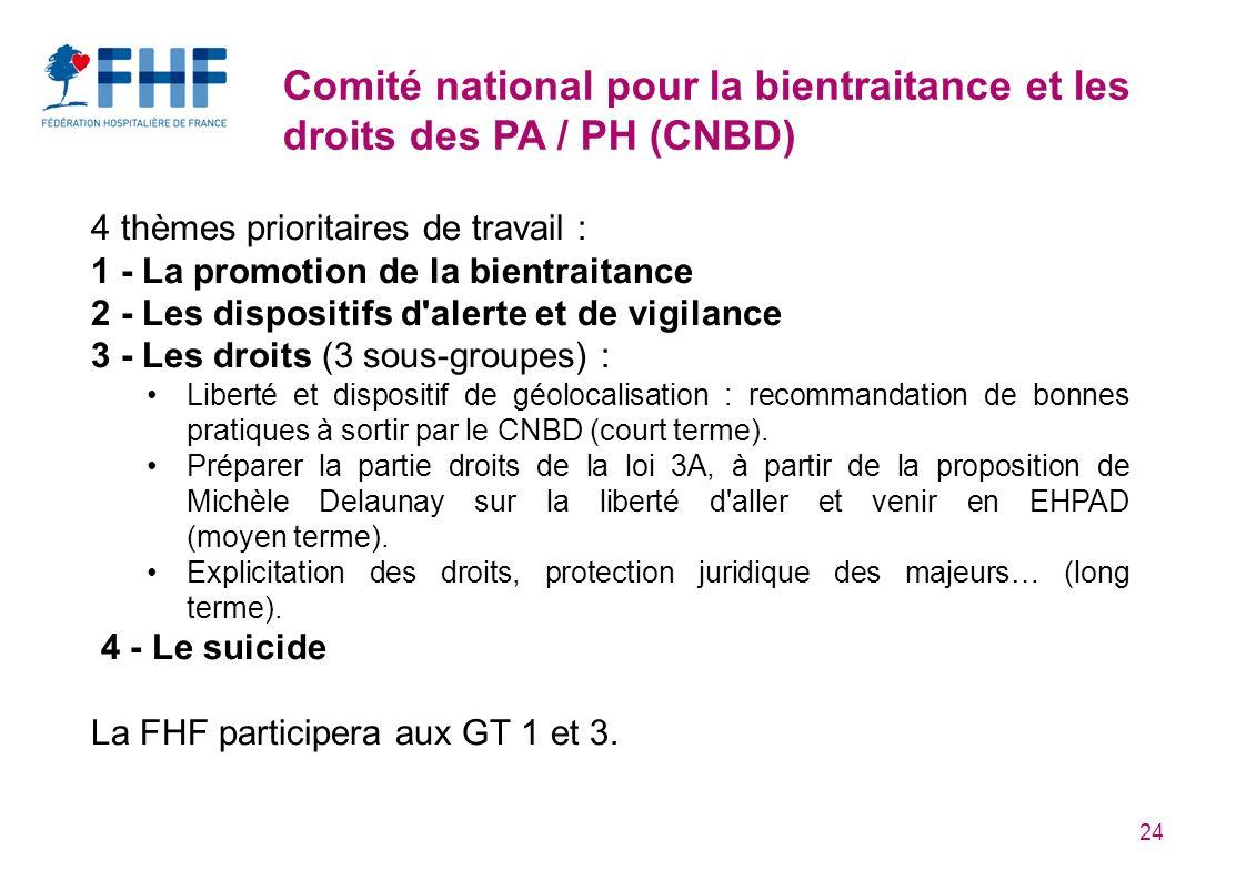 Comité national pour la bientraitance et les droits des PA / PH (CNBD)