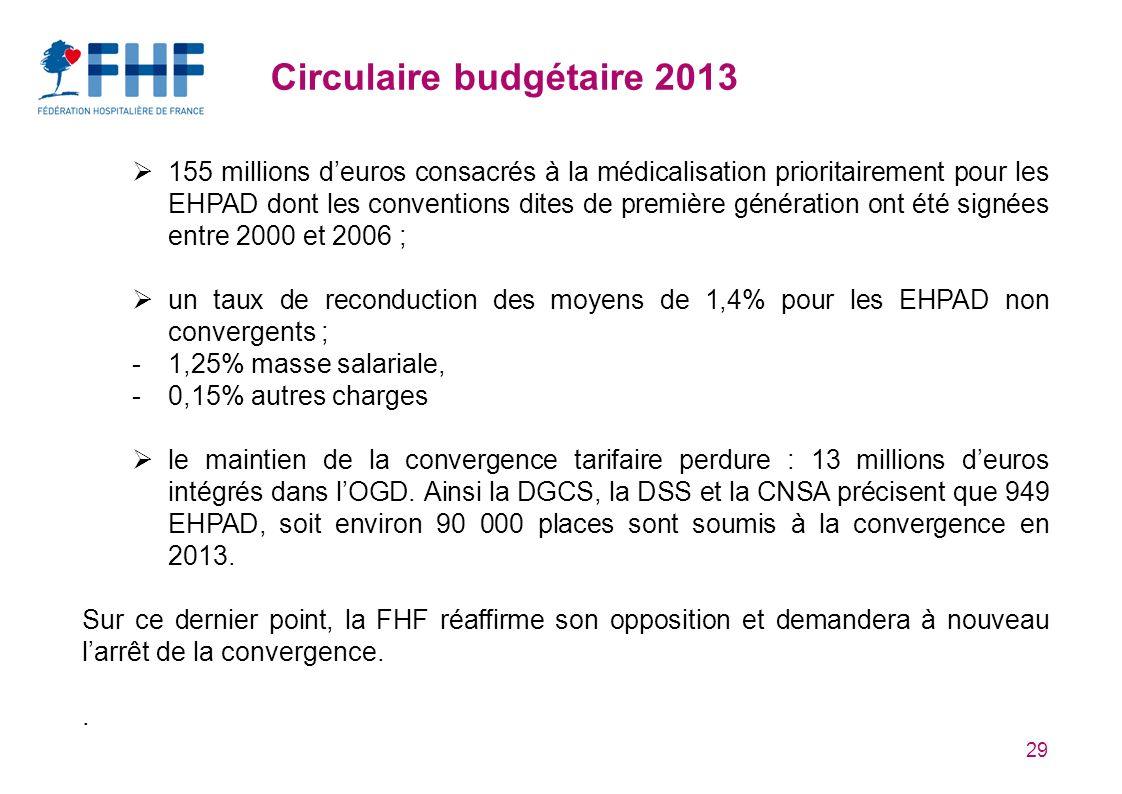 Circulaire budgétaire 2013