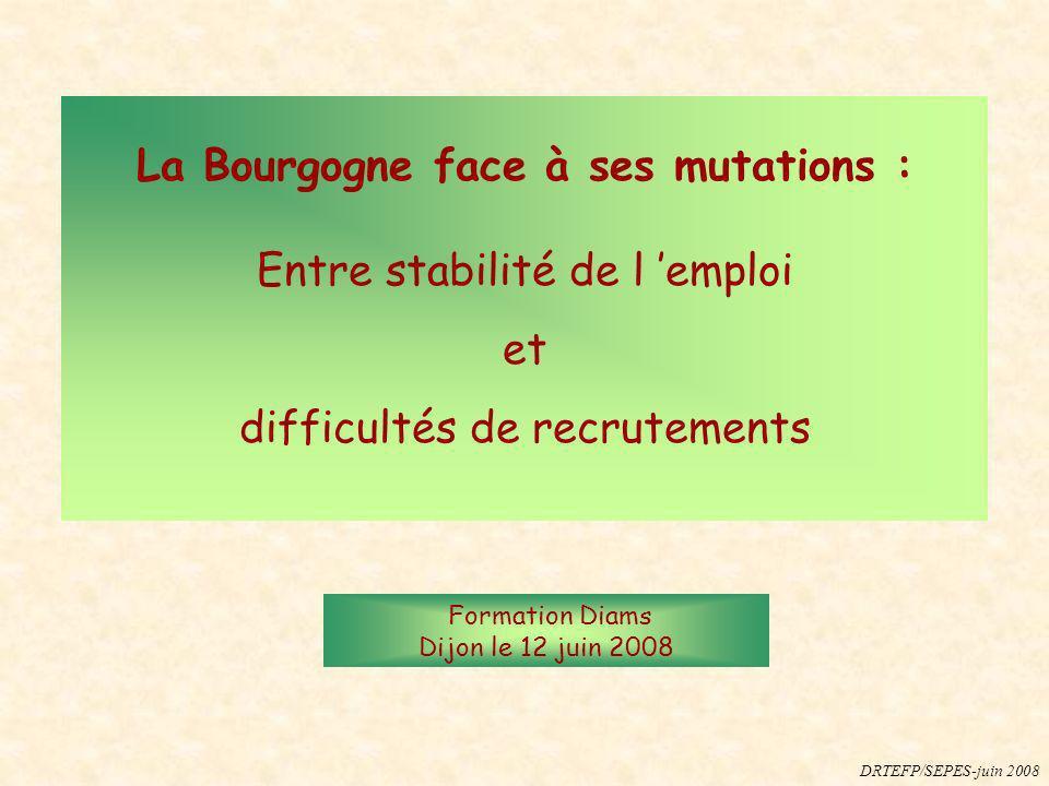 La Bourgogne face à ses mutations : Entre stabilité de l 'emploi