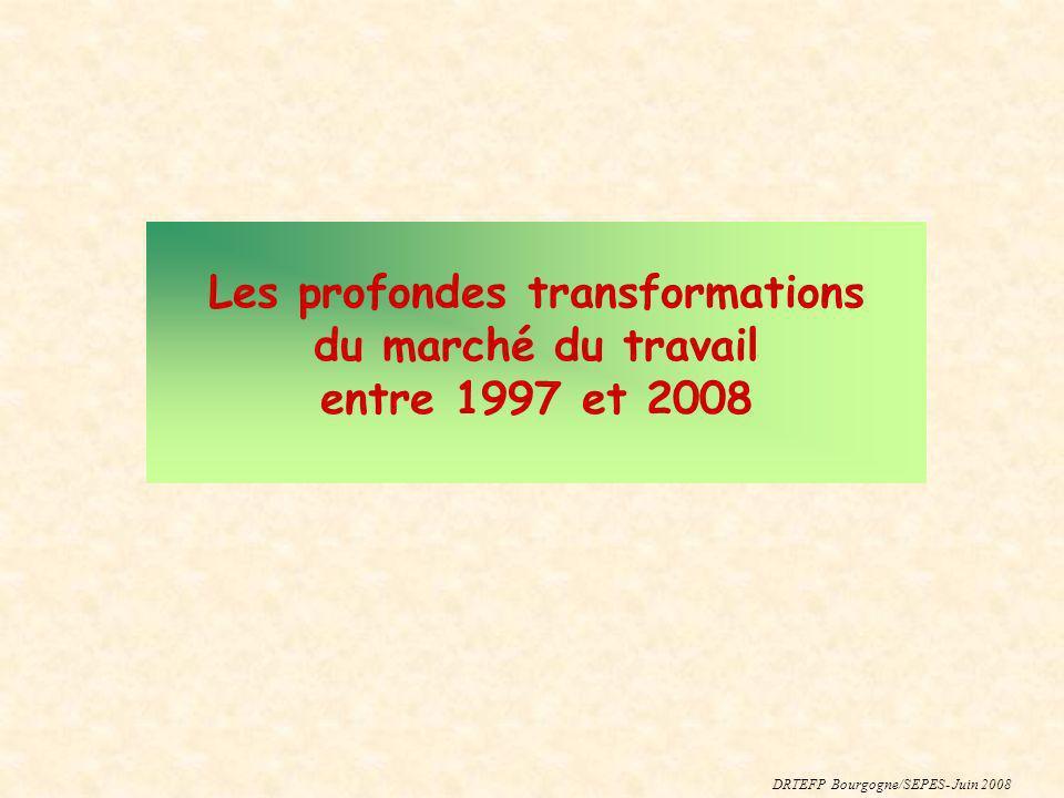 Les profondes transformations du marché du travail entre 1997 et 2008
