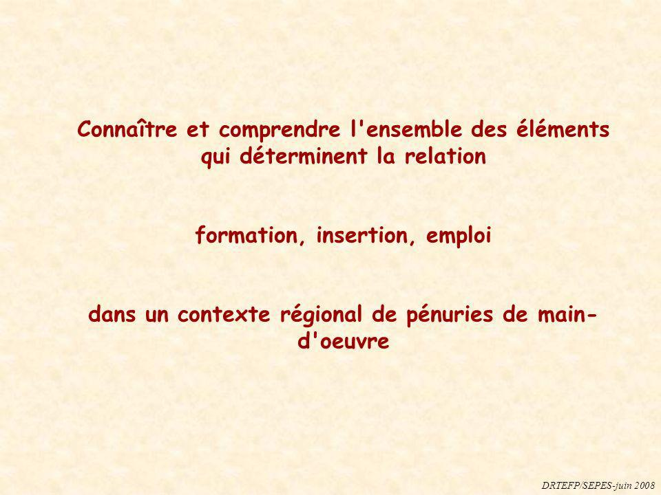 formation, insertion, emploi