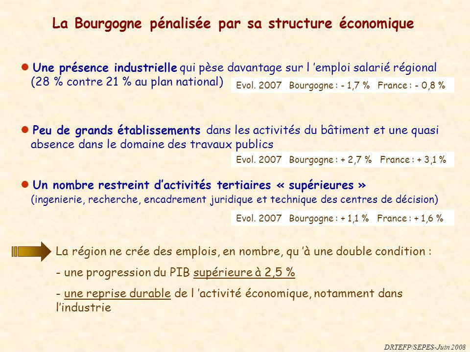 La Bourgogne pénalisée par sa structure économique