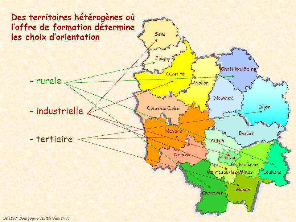 - rurale - industrielle - tertiaire