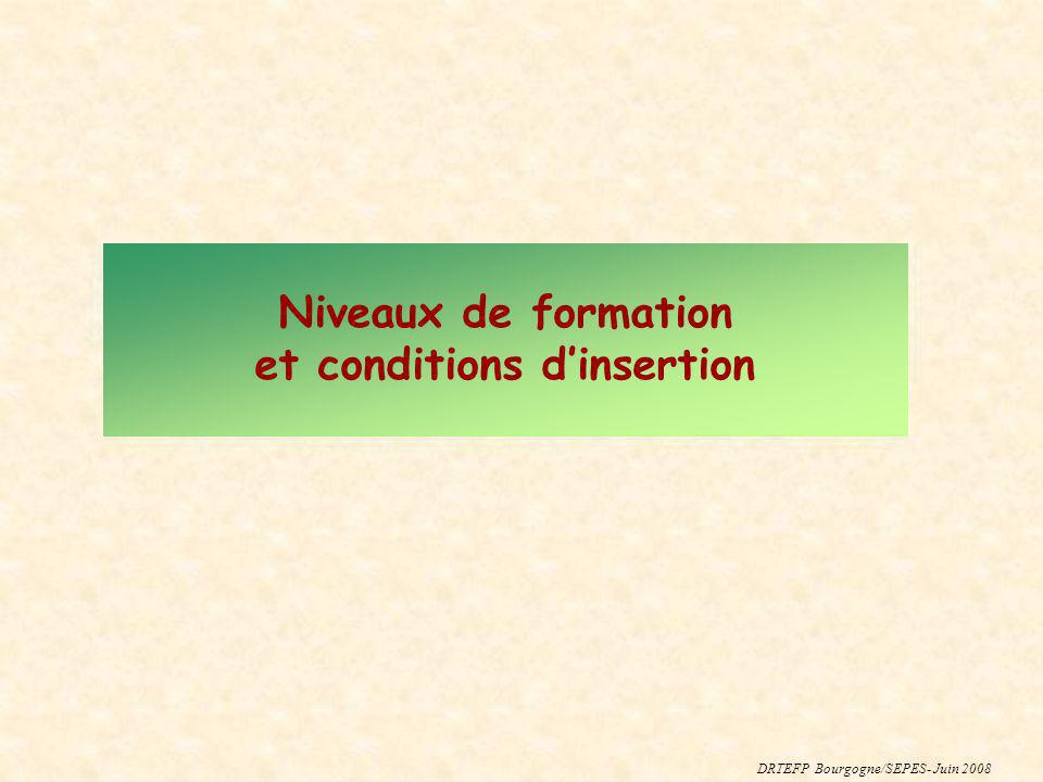 Niveaux de formation et conditions d'insertion
