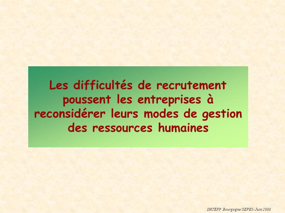 Les difficultés de recrutement poussent les entreprises à reconsidérer leurs modes de gestion des ressources humaines