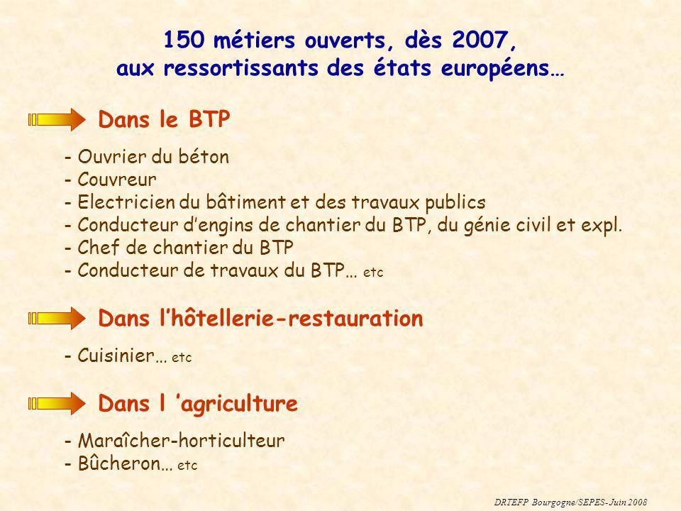 150 métiers ouverts, dès 2007, aux ressortissants des états européens…