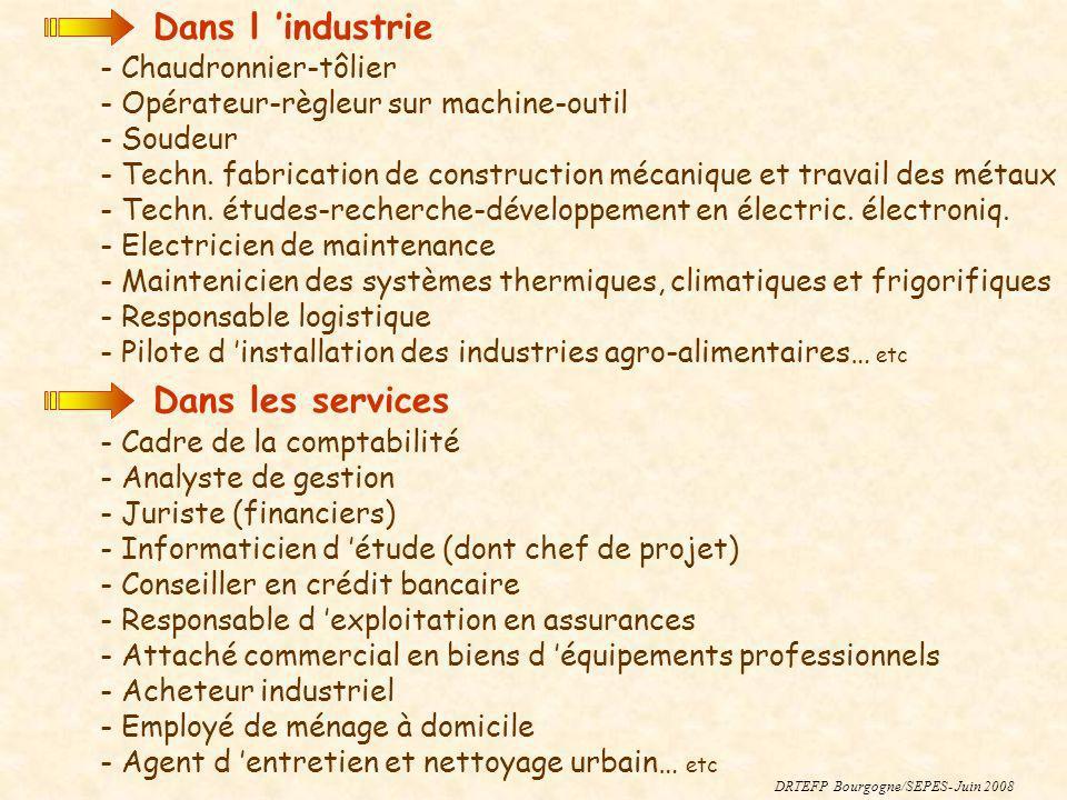 Dans l 'industrie Dans les services