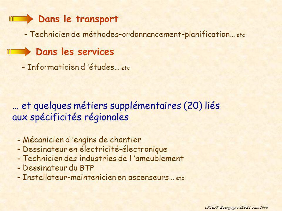 Dans le transport Dans les services