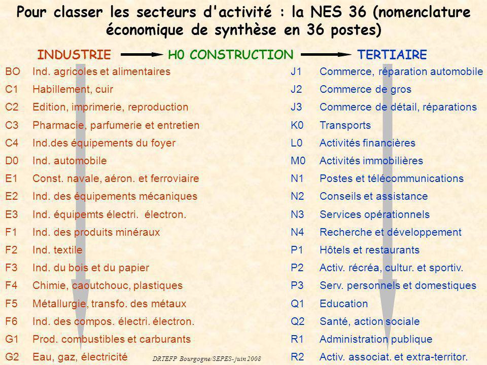 Pour classer les secteurs d activité : la NES 36 (nomenclature économique de synthèse en 36 postes)