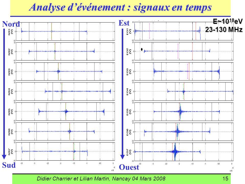 Analyse d'événement : signaux en temps