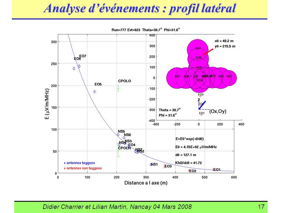Analyse d'événements : profil latéral