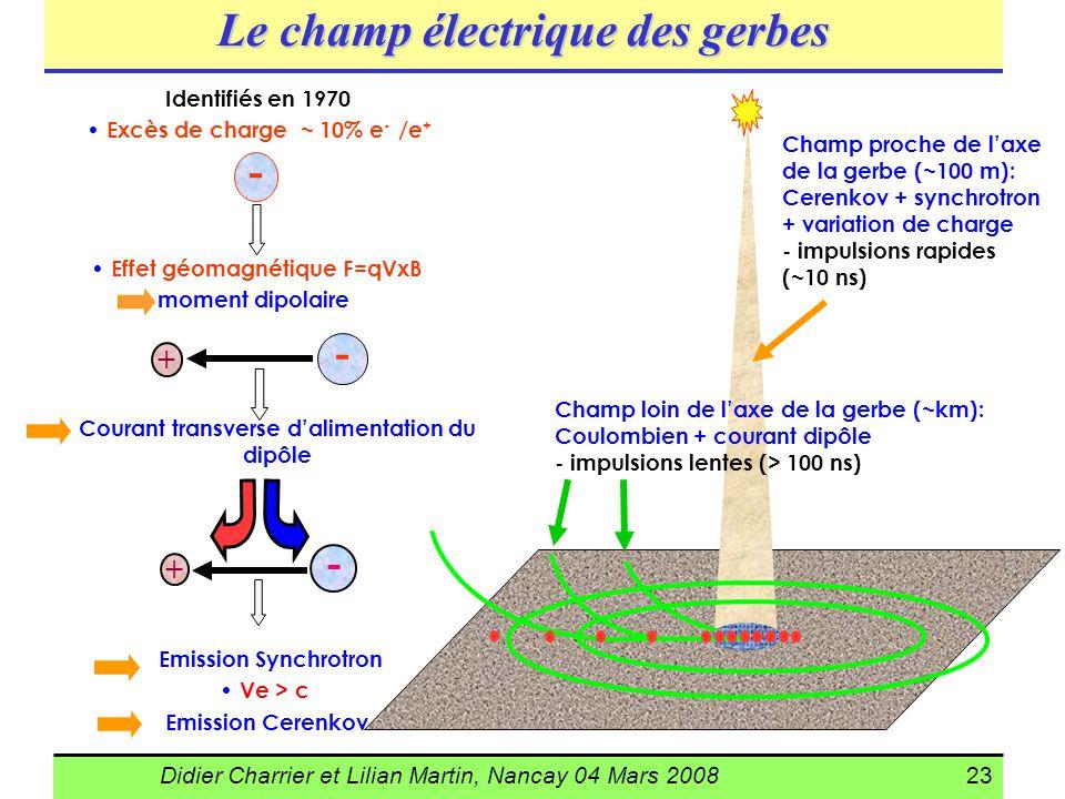 Le champ électrique des gerbes