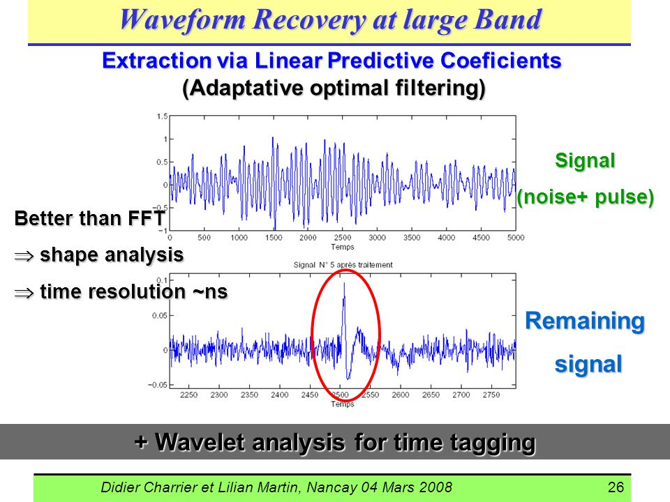 Waveform Recovery at large Band
