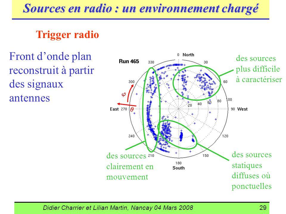 Sources en radio : un environnement chargé