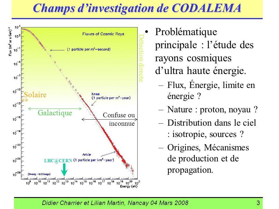 Champs d'investigation de CODALEMA