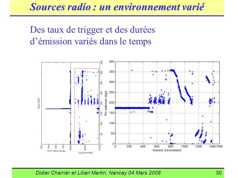 Sources radio : un environnement varié