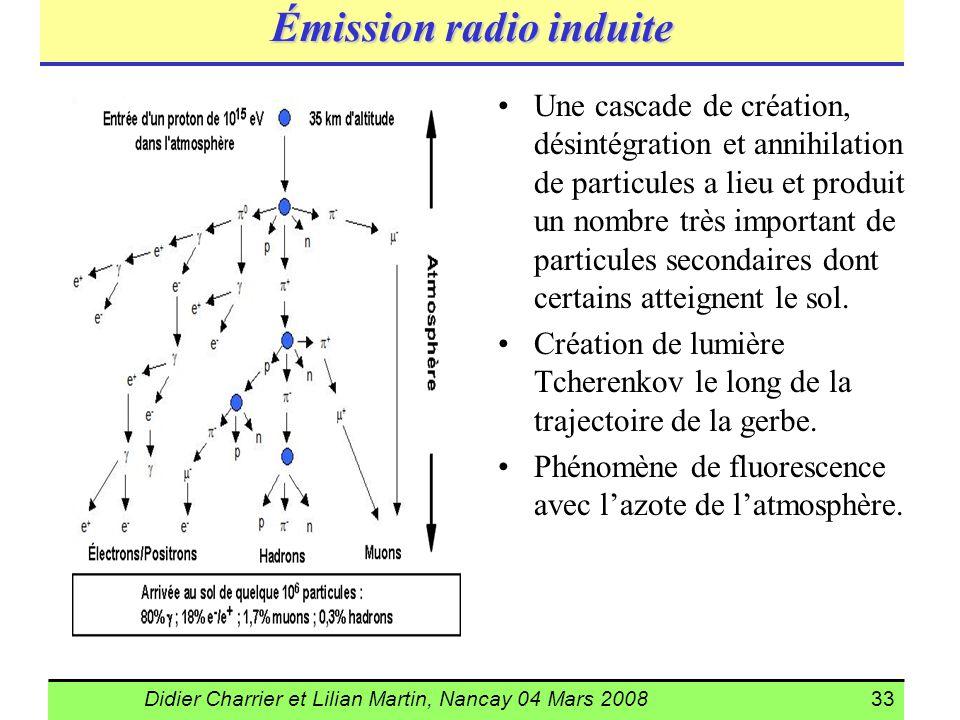 Émission radio induite