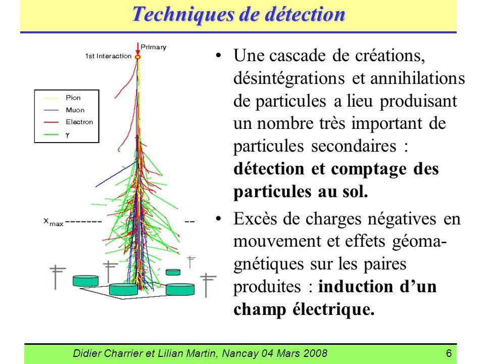 Techniques de détection