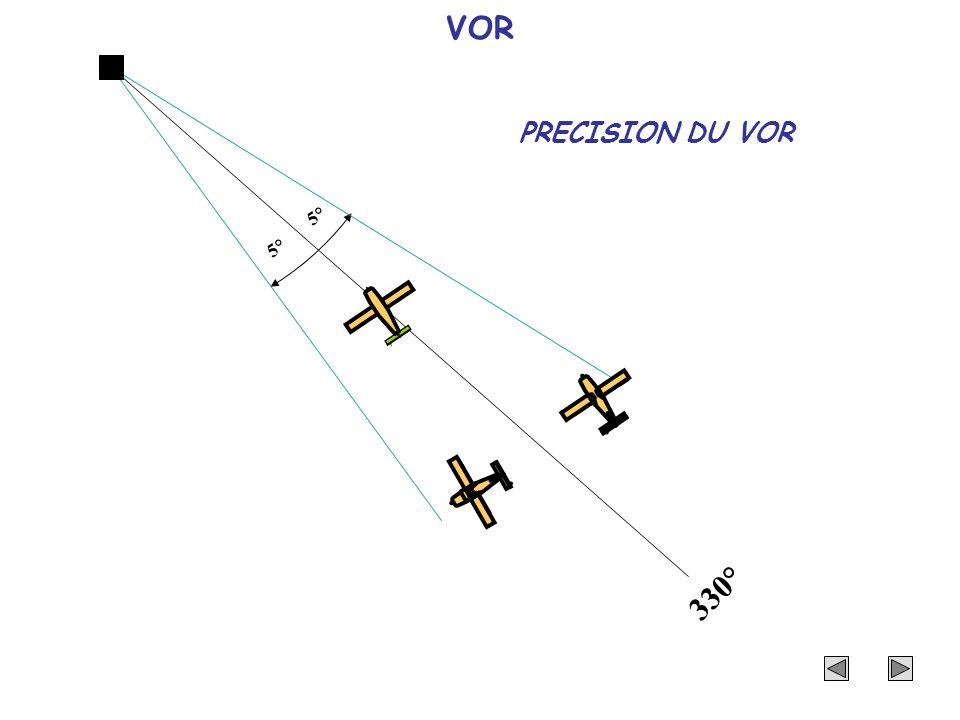 VOR 330° 5° PRECISION DU VOR