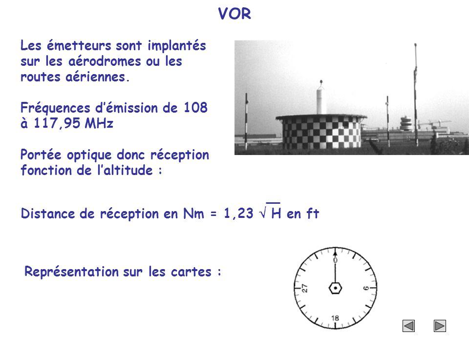 VOR Les émetteurs sont implantés sur les aérodromes ou les routes aériennes. Fréquences d'émission de 108 à 117,95 MHz.