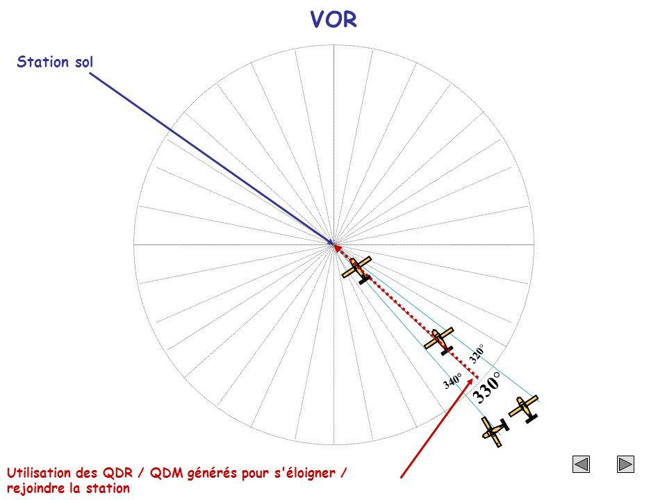 VOR 330° 320° 340° Station sol.