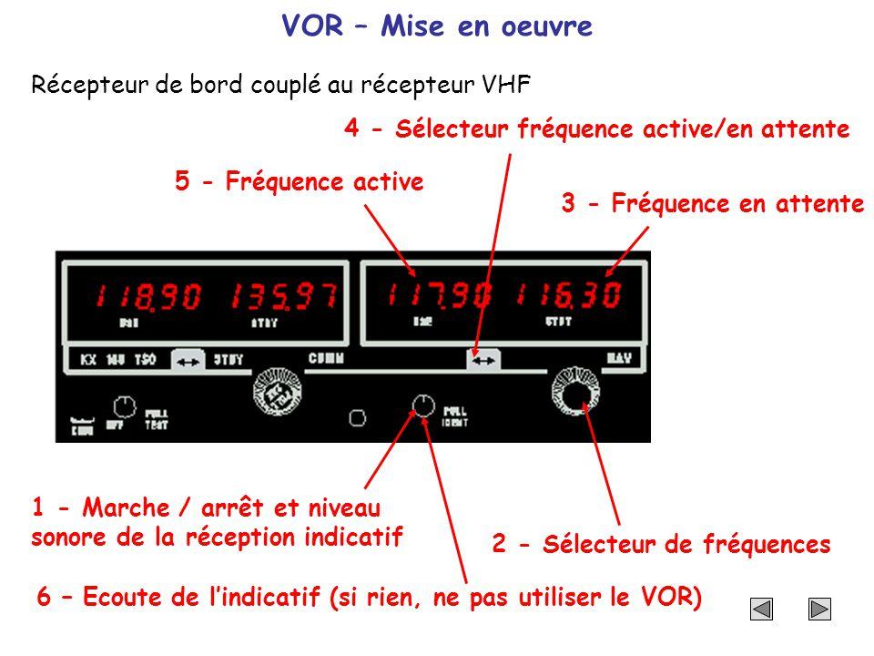 VOR – Mise en oeuvre Récepteur de bord couplé au récepteur VHF