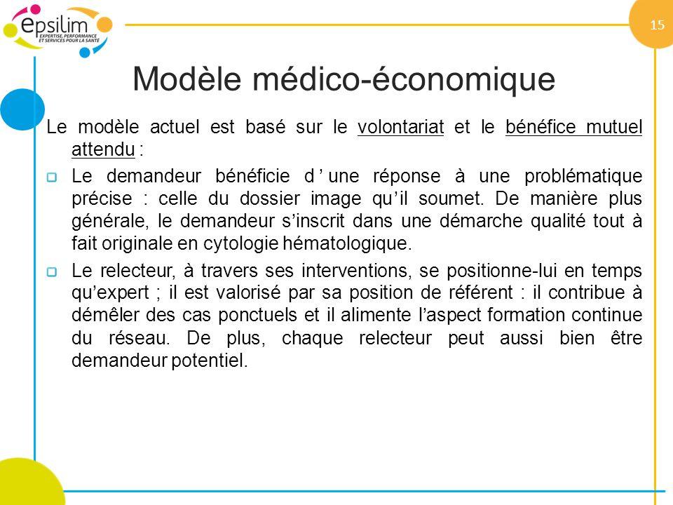 Modèle médico-économique