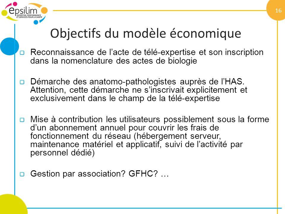 Objectifs du modèle économique