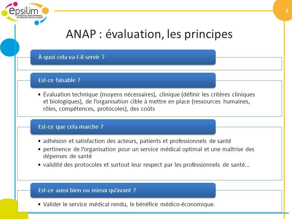 ANAP : évaluation, les principes