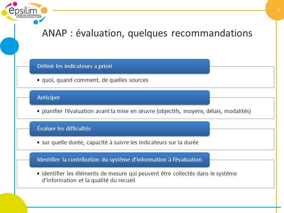 ANAP : évaluation, quelques recommandations
